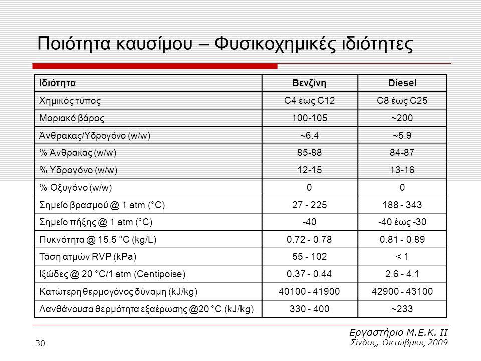 30 Ποιότητα καυσίμου – Φυσικοχημικές ιδιότητες Εργαστήριο Μ.Ε.Κ. ΙΙ Σίνδος, Οκτώβριος 2009 ΙδιότηταΒενζίνηDiesel Χημικός τύποςC4 έως C12C8 έως C25 Μορ