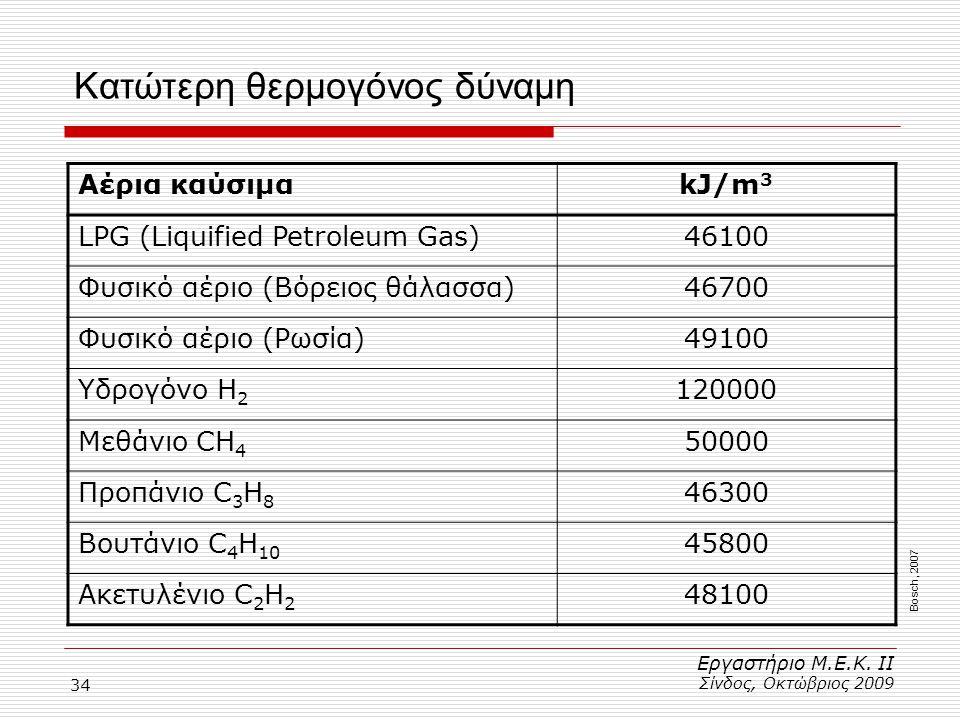 34 Κατώτερη θερμογόνος δύναμη Εργαστήριο Μ.Ε.Κ. ΙΙ Σίνδος, Οκτώβριος 2009 Αέρια καύσιμαkJ/m 3 LPG (Liquified Petroleum Gas)46100 Φυσικό αέριο (Βόρειος
