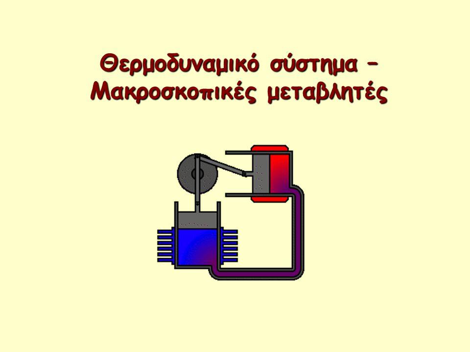 Τι είναι ένα θερμοδυναμικό σύστημα; Τι είναι ένα θερμοδυναμικό σύστημα; Ως σύστημα θεωρούμε ένα τμήμα του φυσικού κόσμου, που διαχωρίζεται από τον υπόλοιπο κόσμο με πραγματικά ή νοητά τοιχώματα.