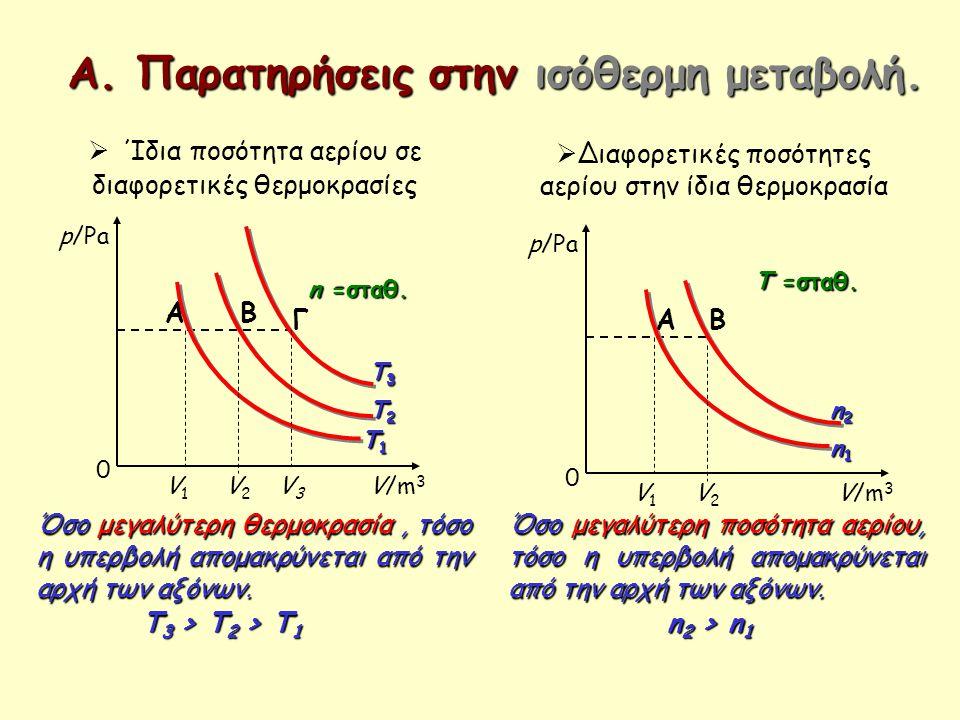 Α. Παρατηρήσεις στην ισόθερμη μεταβολή.   Ίδια ποσότητα αερίου σε διαφορετικές θερμοκρασίες   Διαφορετικές ποσότητες αερίου στην ίδια θερμοκρασία