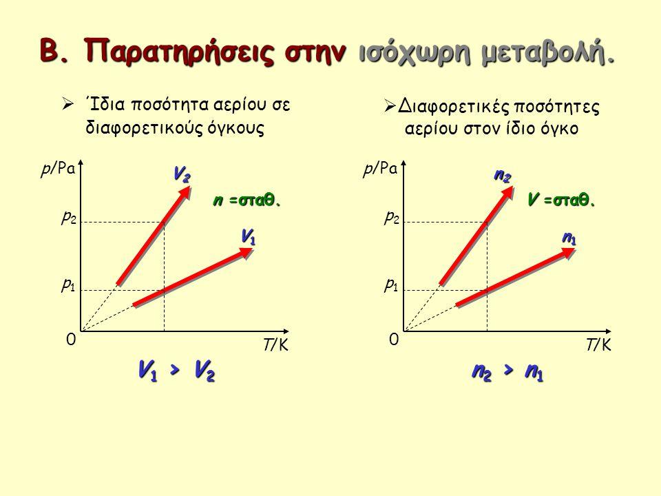 Β. Παρατηρήσεις στην ισόχωρη μεταβολή.   Ίδια ποσότητα αερίου σε διαφορετικούς όγκους   Διαφορετικές ποσότητες αερίου στον ίδιο όγκο p/Pa 0 T/K V1