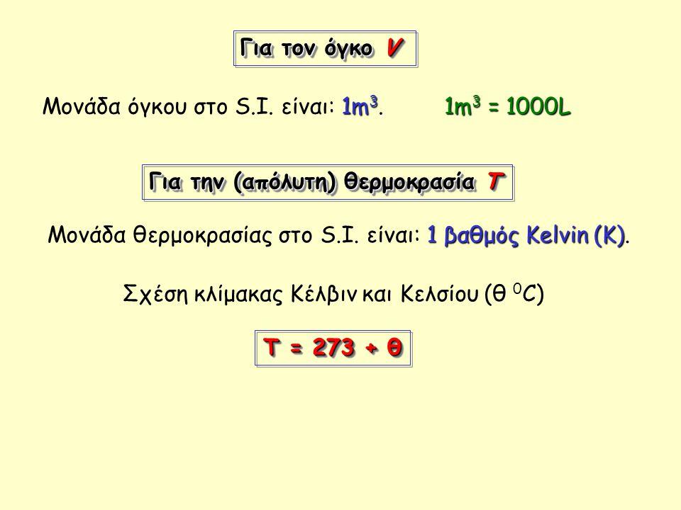 Για τον όγκο V 1m 3. Μονάδα όγκου στο S.I. είναι: 1m 3. 1m 3 = 1000L Για την (απόλυτη) θερμοκρασίαΤ Για την (απόλυτη) θερμοκρασία Τ 1 βαθμός Κelvin (K