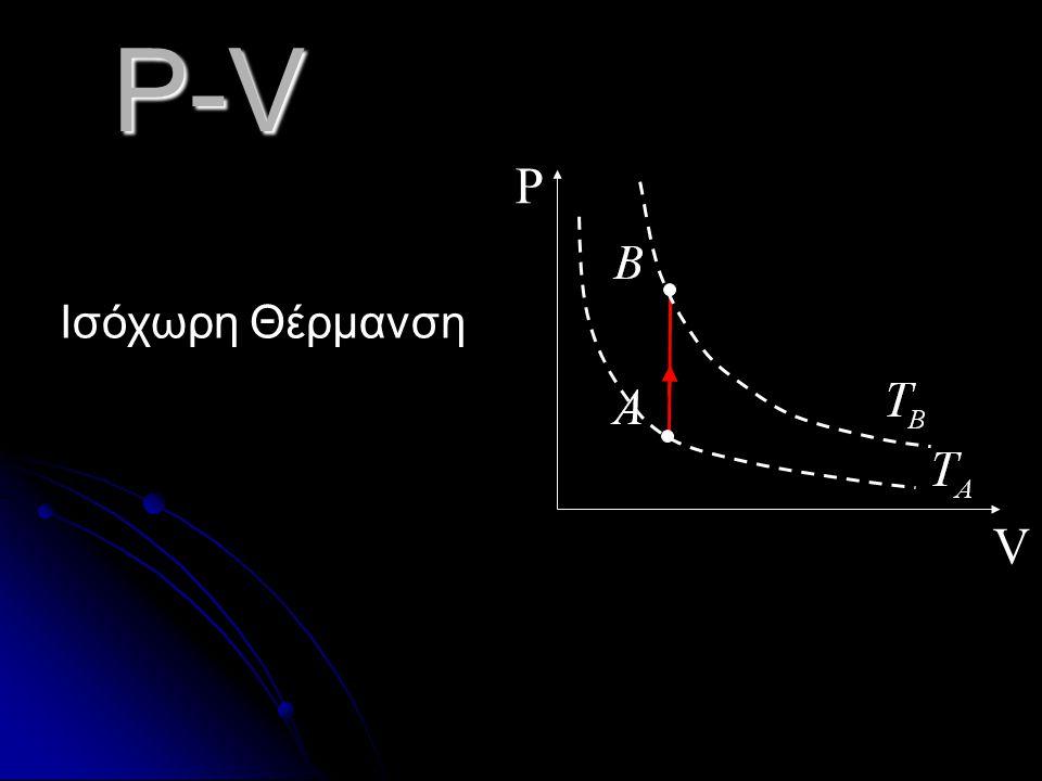 V-T T V Ισόχωρη Ψύξη