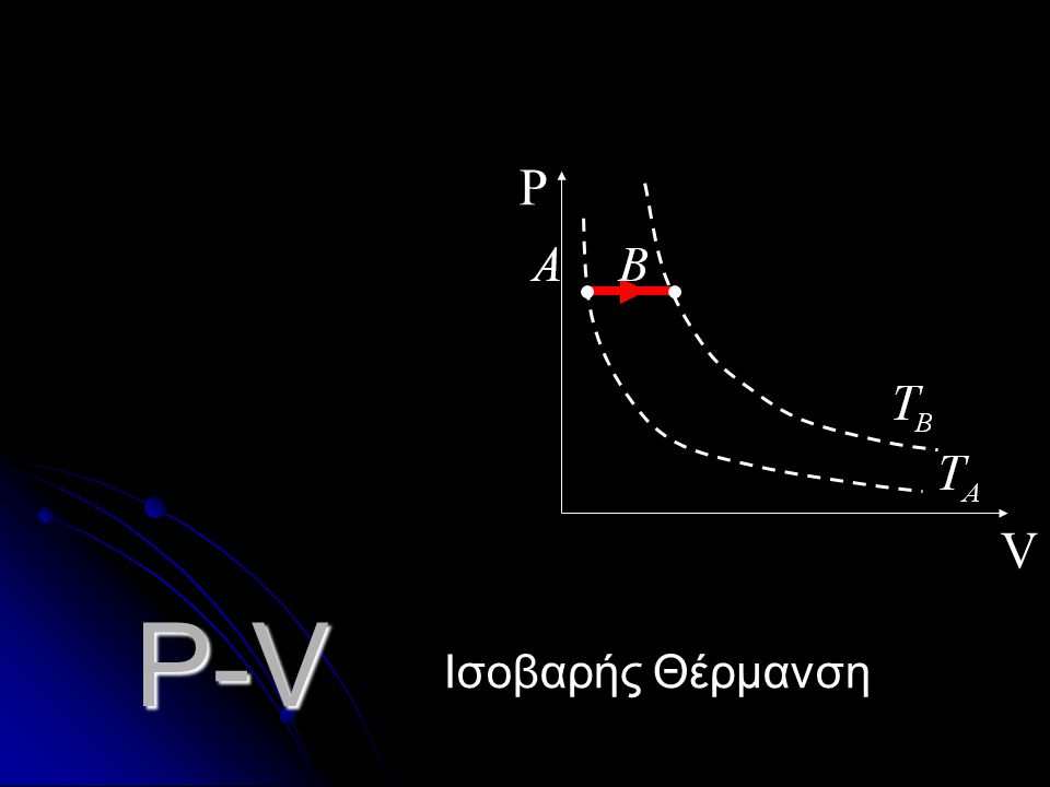 P-T T P Ισοβαρής Ψύξη