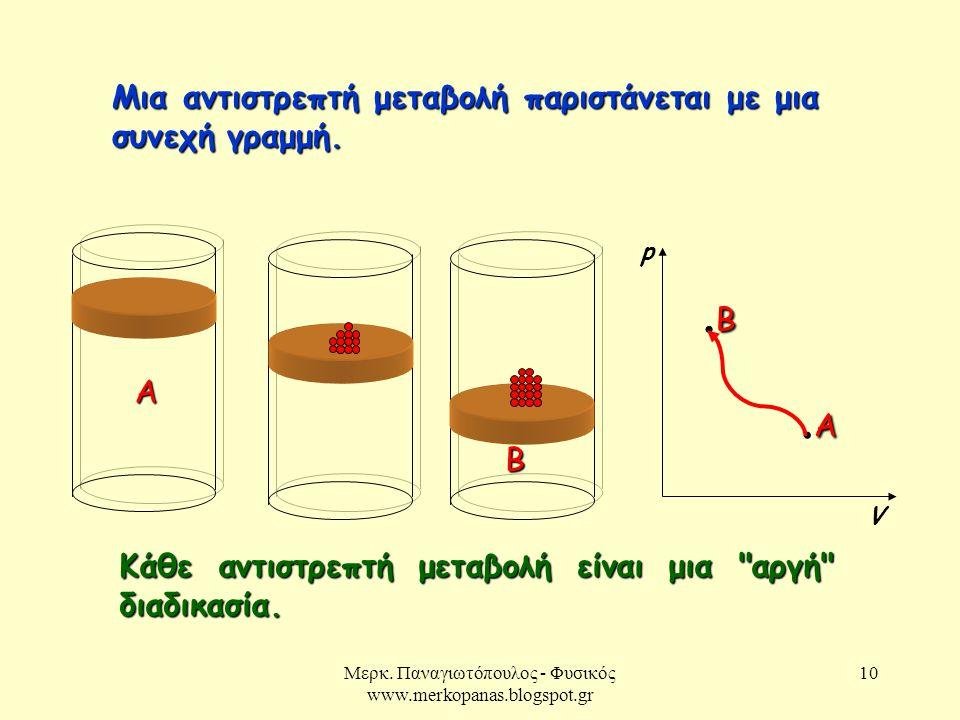 Μερκ. Παναγιωτόπουλος - Φυσικός www.merkopanas.blogspot.gr 10 Α B p V A.AA.A B.BB.B Μια αντιστρεπτή μεταβολή παριστάνεται με μια συνεχή γραμμή. Κάθε α