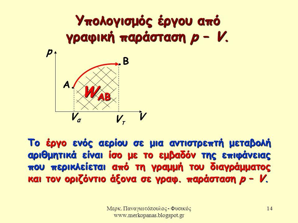 Μερκ. Παναγιωτόπουλος - Φυσικός www.merkopanas.blogspot.gr 14 Υπολογισμός έργου από γραφική παράσταση p – V. VαVα VτVτ p V A.A..B.B Το έργο ενός αερίο