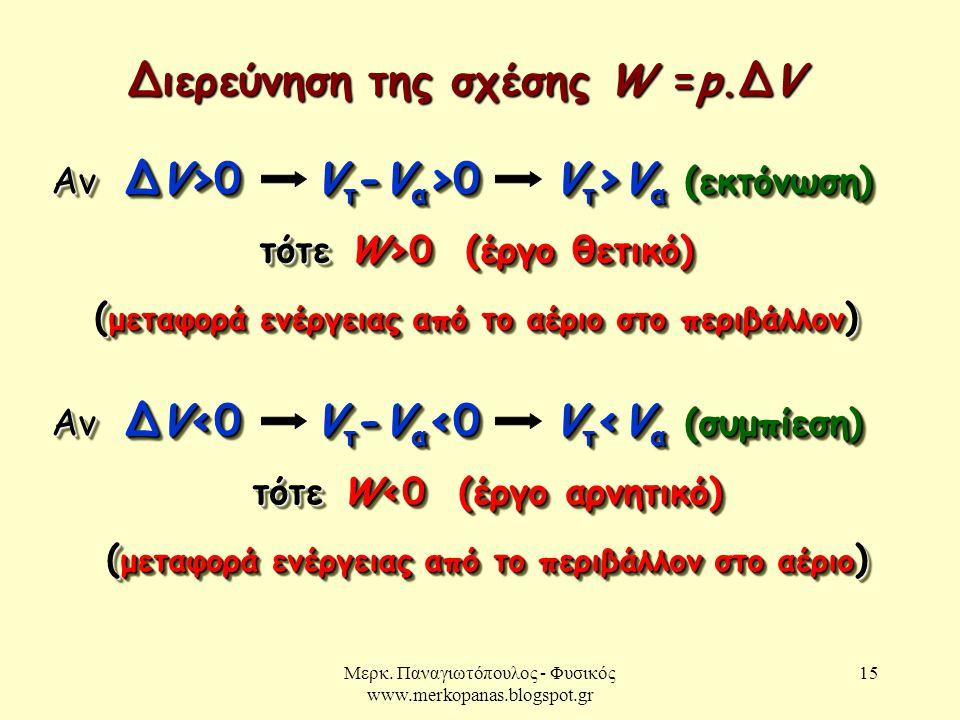 Μερκ. Παναγιωτόπουλος - Φυσικός www.merkopanas.blogspot.gr 15 Διερεύνηση της σχέσης W =p.ΔV Αν ΔV>0 V τ -V α >0 V τ >V α (εκτόνωση) τότε W>0 (έργο θετ