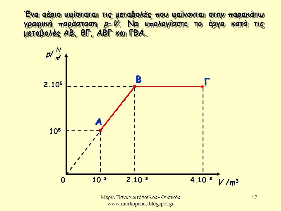 Μερκ. Παναγιωτόπουλος - Φυσικός www.merkopanas.blogspot.gr 17 V /m 3 0 10 -3 4.10 -3 2.10 -3 p/p/p/p/ 10 5 2.10 5 Α Β Γ Ένα αέριο υφίσταται τις μεταβο