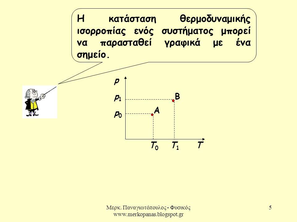 Μερκ. Παναγιωτόπουλος - Φυσικός www.merkopanas.blogspot.gr 5 Η κατάσταση θερμοδυναμικής ισορροπίας ενός συστήματος μπορεί να παρασταθεί γραφικά με ένα