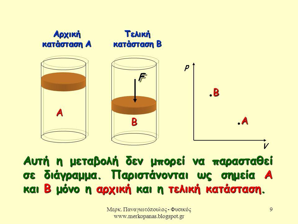 Μερκ. Παναγιωτόπουλος - Φυσικός www.merkopanas.blogspot.gr 9 A p V A.AA.A B.BB.B B FF Αυτή η μεταβολή δεν μπορεί να παρασταθεί σε διάγραμμα. Παριστάνο