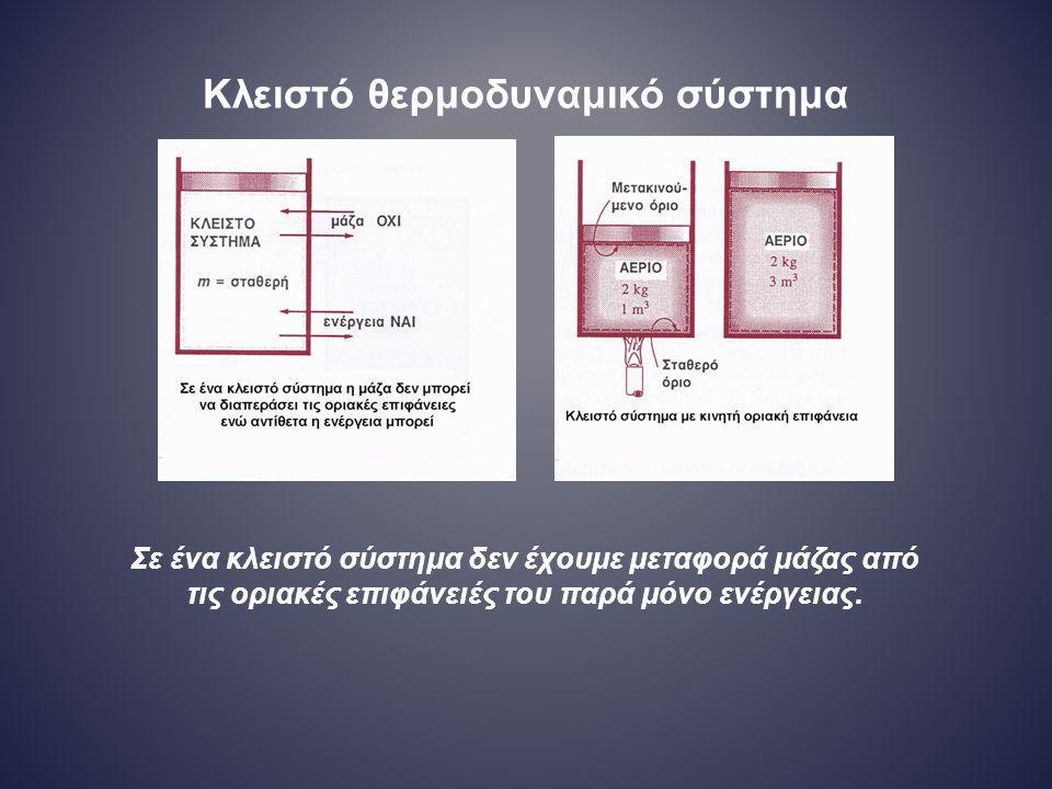Παραδείγματα κλειστών θερμοδυναμικών συστημάτων Ηλεκτρικός φούρνος Ψυγείο Κλειστή κατσαρόλα Κλειστό δωμάτιο