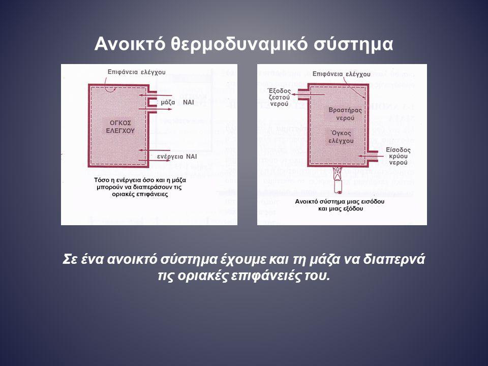 Παραδείγματα ανοικτών θερμοδυναμικών συστημάτων Καλοριφέρ Θερμοσίφωνας Συμπιεστής οικιακού ψυγείου Λέβητας