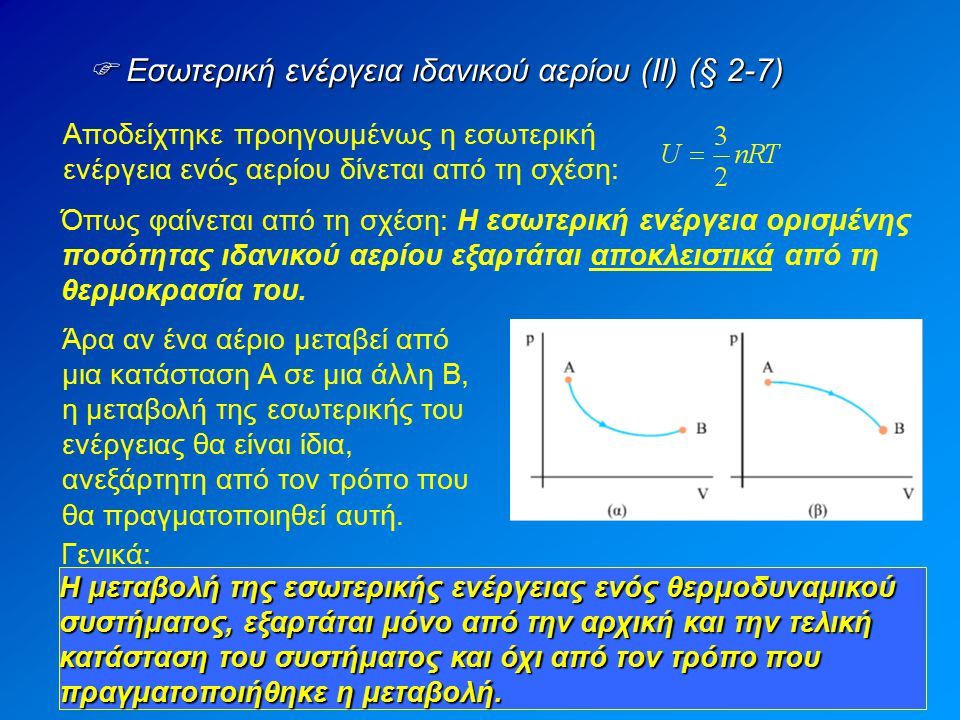  Εσωτερική ενέργεια ιδανικού αερίου (ΙΙ) (§ 2-7) Αποδείχτηκε προηγουμένως η εσωτερική ενέργεια ενός αερίου δίνεται από τη σχέση: Όπως φαίνεται από τη