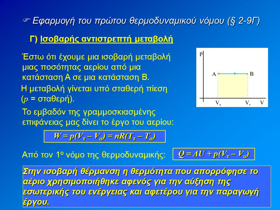  Εφαρμογή του πρώτου θερμοδυναμικού νόμου (§ 2-9Γ) Γ) Ισοβαρής αντιστρεπτή μεταβολή Έστω ότι έχουμε μια ισοβαρή μεταβολή μιας ποσότητας αερίου από μι
