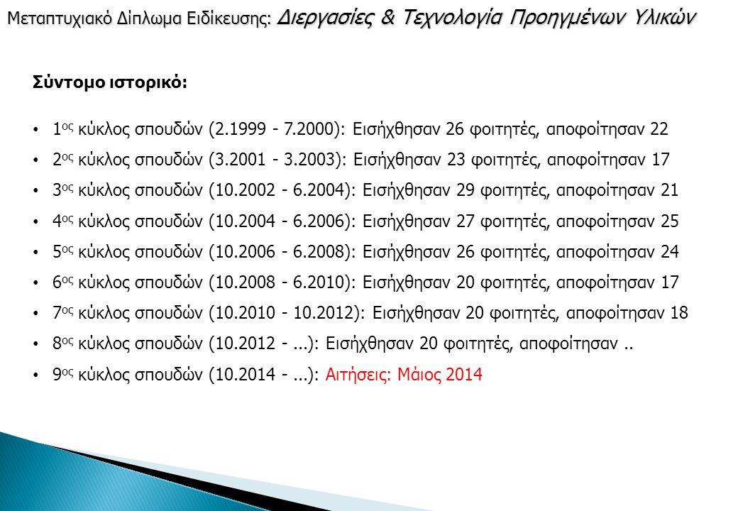 Σύντομο ιστορικό: 1 ος κύκλος σπουδών (2.1999 - 7.2000): Εισήχθησαν 26 φοιτητές, αποφοίτησαν 22 2 ος κύκλος σπουδών (3.2001 - 3.2003): Εισήχθησαν 23 φοιτητές, αποφοίτησαν 17 3 ος κύκλος σπουδών (10.2002 - 6.2004): Εισήχθησαν 29 φοιτητές, αποφοίτησαν 21 4 ος κύκλος σπουδών (10.2004 - 6.2006): Εισήχθησαν 27 φοιτητές, αποφοίτησαν 25 5 ος κύκλος σπουδών (10.2006 - 6.2008): Εισήχθησαν 26 φοιτητές, αποφοίτησαν 24 6 ος κύκλος σπουδών (10.2008 - 6.2010): Εισήχθησαν 20 φοιτητές, αποφοίτησαν 17 7 ος κύκλος σπουδών (10.2010 - 10.2012): Εισήχθησαν 20 φοιτητές, αποφοίτησαν 18 8 ος κύκλος σπουδών (10.2012 -...): Εισήχθησαν 20 φοιτητές, αποφοίτησαν..