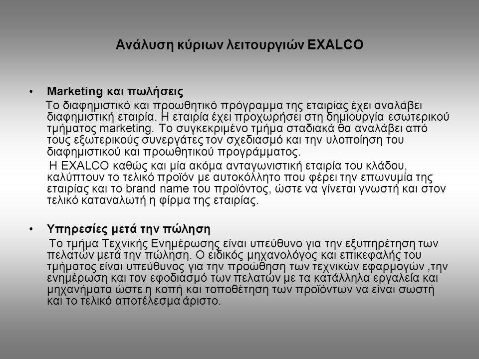 Ανάλυση υποστηρικτικών λειτουργιών EXALCO Προμήθειες – Αγορές Το τμήμα αγορών είναι υπεύθυνο για την έρευνα αγοράς,την κατάρτιση πινάκων προσφορών και την εύρεση αξιόπιστων προμηθευτών με στόχο το δυνατότερο χαμηλό κόστος και την καλύτερη ποιότητα Υπάρχουν δείκτες μέτρησης της αξιοπιστίας και συνέπειας των προμηθευτών Έρευνα και ανάπτυξη Στα άμεσα σχέδια της εταιρίας είναι η δημιουργία τμήματος έρευνας και ανάπτυξης.