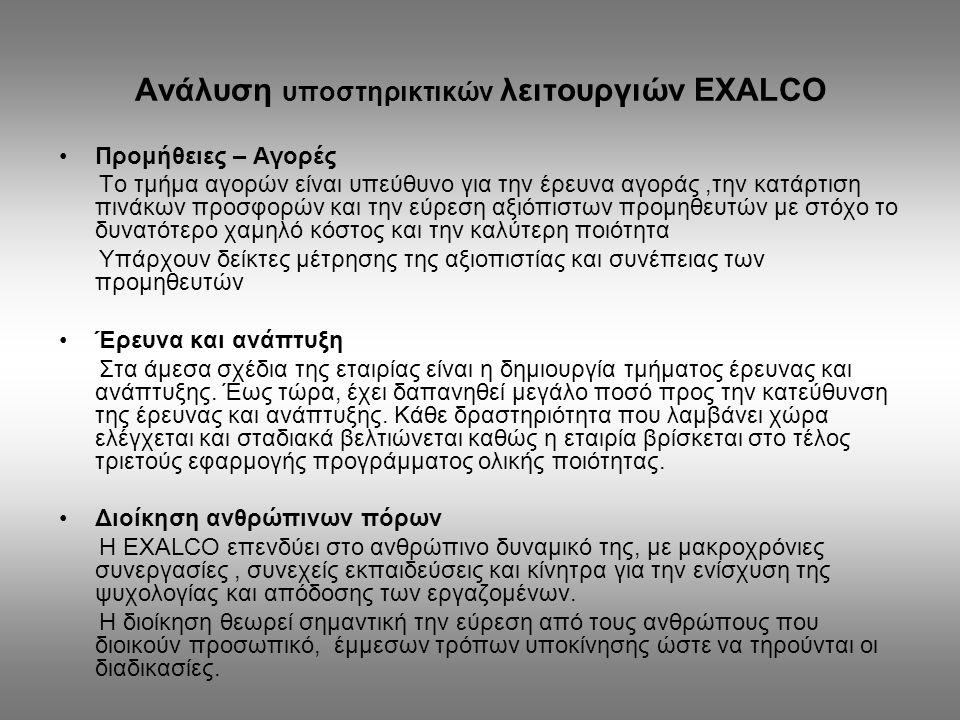 Ανάλυση υποστηρικτικών λειτουργιών EXALCO Προμήθειες – Αγορές Το τμήμα αγορών είναι υπεύθυνο για την έρευνα αγοράς,την κατάρτιση πινάκων προσφορών και