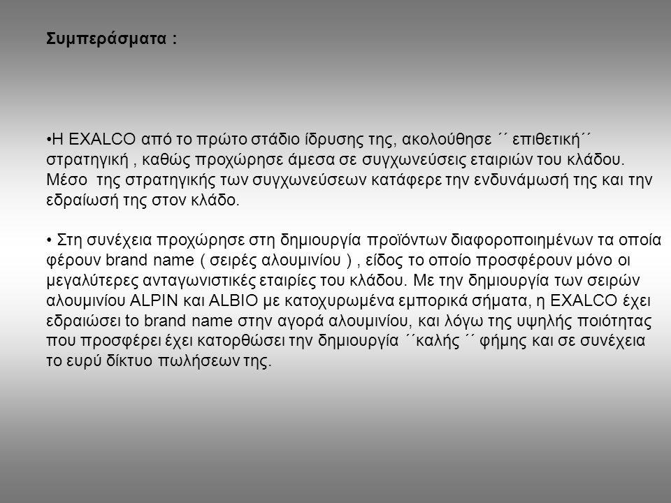 Συμπεράσματα : Η EXALCO από το πρώτο στάδιο ίδρυσης της, ακολούθησε ΄΄ επιθετική΄΄ στρατηγική, καθώς προχώρησε άμεσα σε συγχωνεύσεις εταιριών του κλάδ