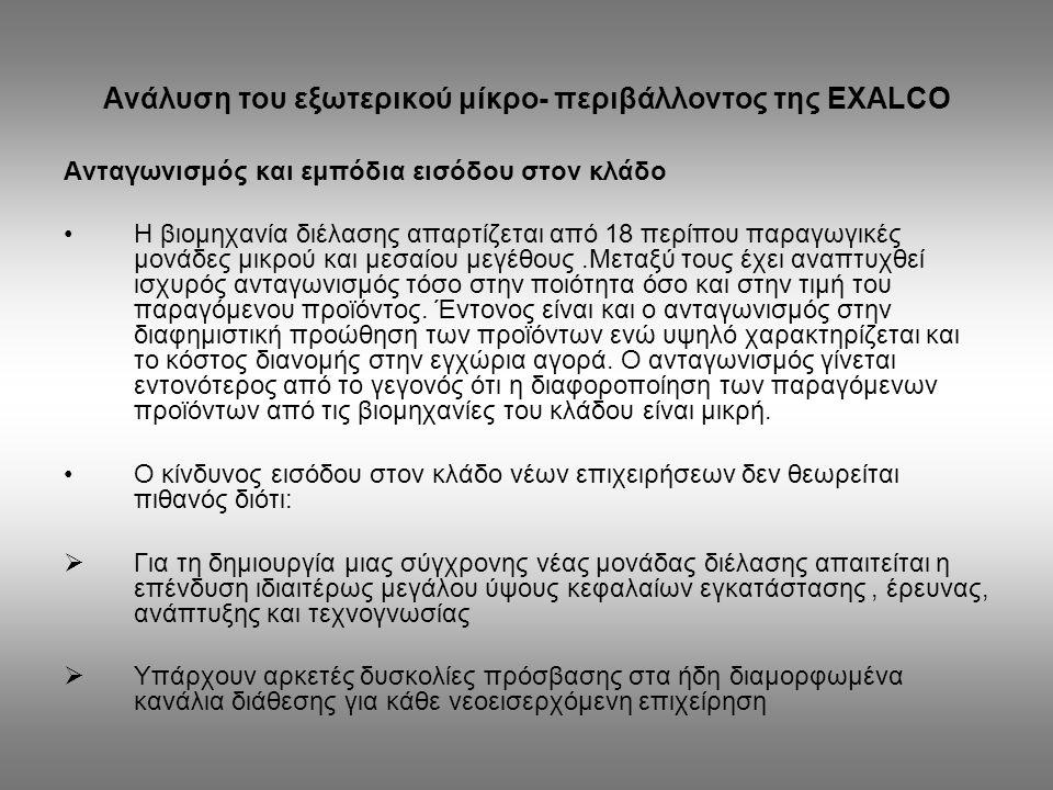 Ανάλυση του εξωτερικού μίκρο- περιβάλλοντος της EXALCO Ανταγωνισμός και εμπόδια εισόδου στον κλάδο Η βιομηχανία διέλασης απαρτίζεται από 18 περίπου πα