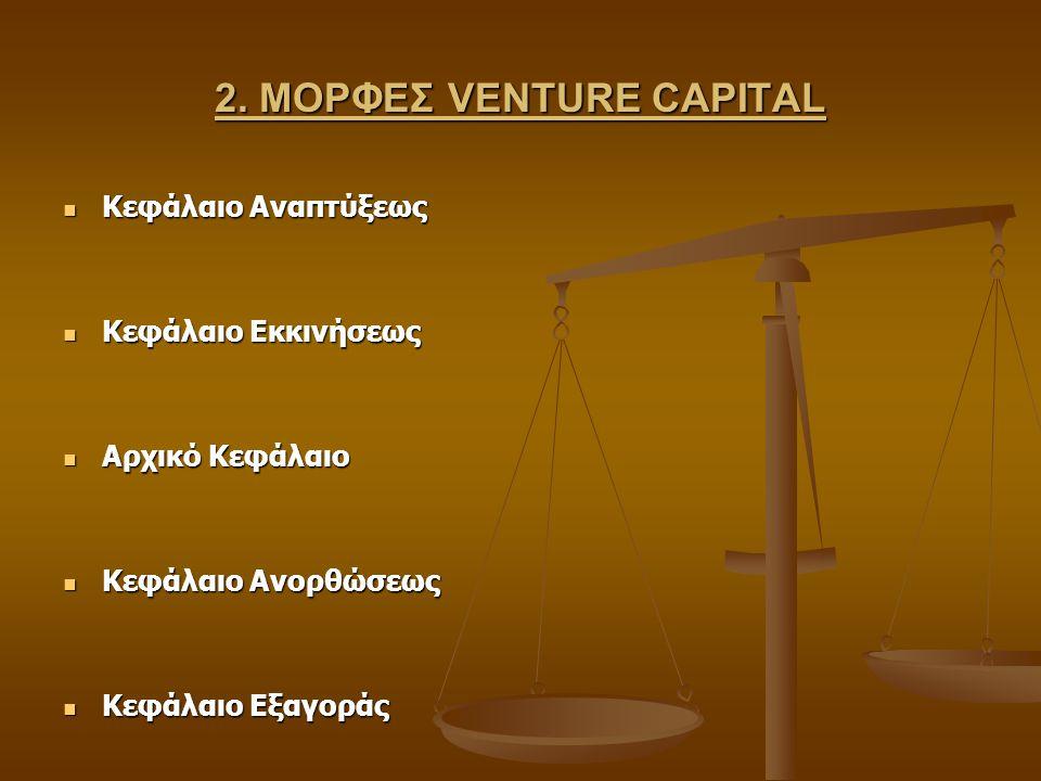 2. ΜΟΡΦΕΣ VENTURE CAPITAL Κεφάλαιο Αναπτύξεως Κεφάλαιο Αναπτύξεως Κεφάλαιο Εκκινήσεως Κεφάλαιο Εκκινήσεως Αρχικό Κεφάλαιο Αρχικό Κεφάλαιο Κεφάλαιο Ανο