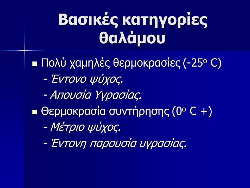 Βασικές κατηγορίες θαλάμου Πολύ χαμηλές θερμοκρασίες (-25 ο C) Πολύ χαμηλές θερμοκρασίες (-25 ο C) - Έντονο ψύχος. - Έντονο ψύχος. - Απουσία Υγρασίας.