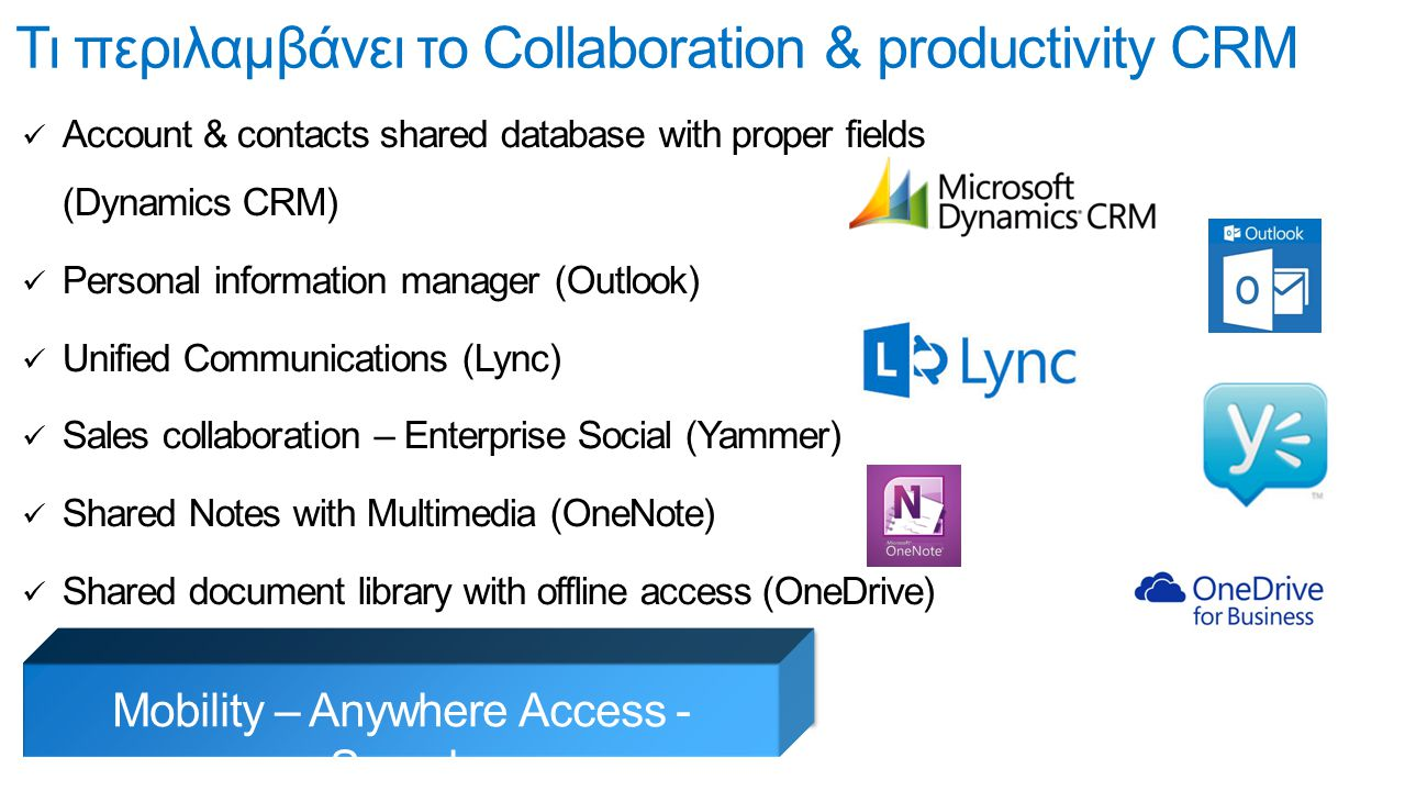 Account & contacts shared database with proper fields (Dynamics CRM) Personal information manager (Outlook) Unified Communications (Lync) Sales collaboration – Enterprise Social (Yammer) Shared Notes with Multimedia (OneNote) Shared document library with offline access (OneDrive) Mobility – Anywhere Access - Search
