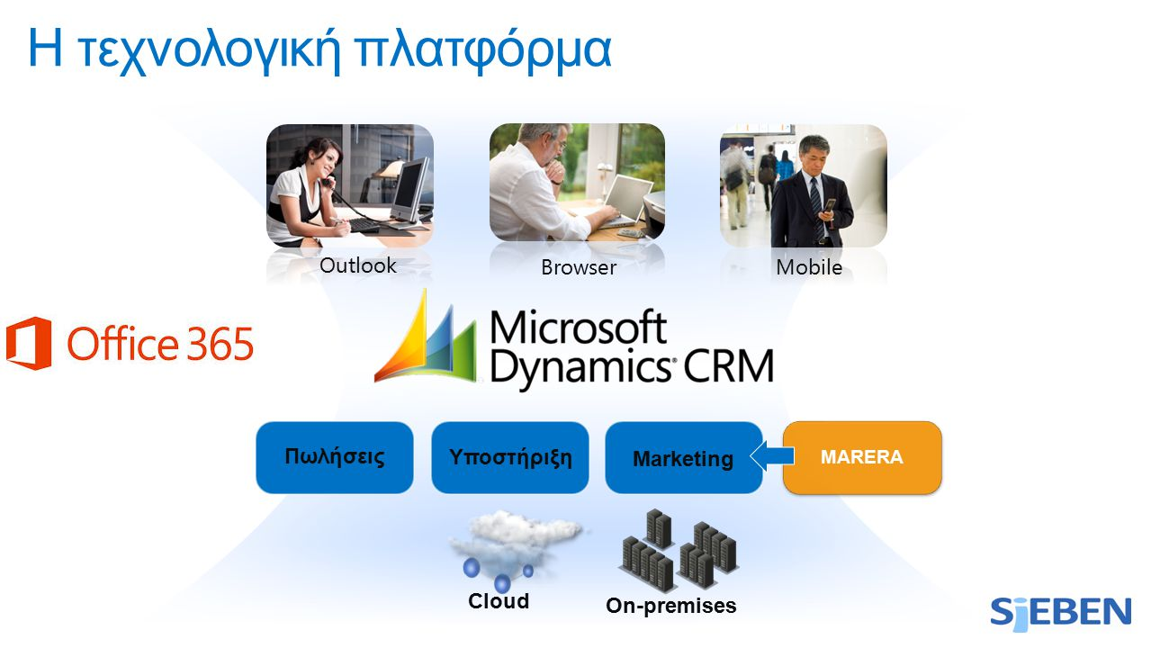 Outlook BrowserMobile Πωλήσεις Υποστήριξη Marketing MARERA On-premises Cloud