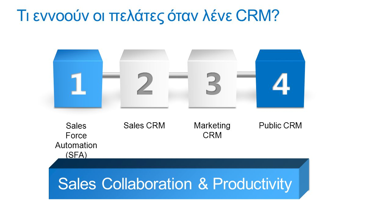 CRM SFA Public Marketing Sales Marketing CRM Sales Force Automation (SFA) Public CRMSales CRM Sales Collaboration & Productivity