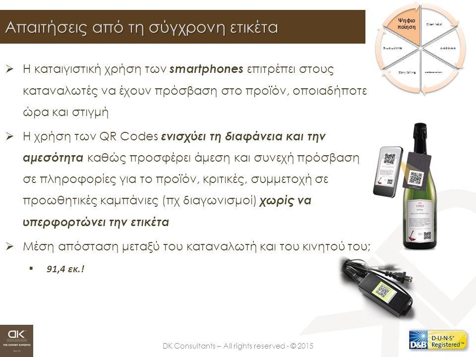 DK Consultants – All rights reserved - © 2015 Απαιτήσεις από τη σύγχρονη ετικέτα  Η καταιγιστική χρήση των smartphones επιτρέπει στους καταναλωτές να έχουν πρόσβαση στο προϊόν, οποιαδήποτε ώρα και στιγμή  Η χρήση των QR Codes ενισχύει τη διαφάνεια και την αμεσότητα καθώς προσφέρει άμεση και συνεχή πρόσβαση σε πληροφορίες για το προϊόν, κριτικές, συμμετοχή σε προωθητικές καμπάνιες (πχ διαγωνισμοί) χωρίς να υπερφορτώνει την ετικέτα  Μέση απόσταση μεταξύ του καταναλωτή και του κινητού του;  91,4 εκ..