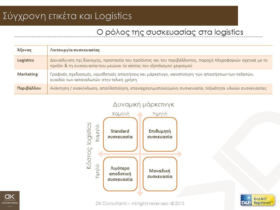 DK Consultants – All rights reserved - © 2015 Σύγχρονη ετικέτα και Logistics Ο ρόλος της συσκευασίας στα logistics ΆξοναςΛειτουργία συσκευασίας LogisticsΔιευκόλυνση της διανομής, προστασία του προϊόντος και του περιβάλλοντος, παροχή πληροφοριών σχετικά με το προϊόν & τη συσκευασία που μειώνει το κόστος του εξοπλισμού χειρισμού MarketingΓραφικός σχεδιασμός, νομοθετικές απαιτήσεις και μάρκετινγκ, ικανοποίηση των απαιτήσεων των πελατών, ευκολία των καταναλωτών στην τελική χρήση ΠεριβάλλονΑνάκτηση / ανακύκλωση, αποϋλοποίηση, επαναχρησιμοποιούμενη συσκευασία, τοξικότητα υλικών συσκευασίας Standard συσκευασία Επιθυμητή συσκευασία Λιγότερο αποδοτική συσκευασία Μοναδική συσκευασία Δυναμική μάρκετινγκ Κόστος logistics Υψηλή Υψηλό Χαμηλή Χαμηλό