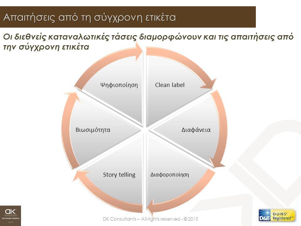 DK Consultants – All rights reserved - © 2015 Απαιτήσεις από τη σύγχρονη ετικέτα Οι διεθνείς καταναλωτικές τάσεις διαμορφώνουν και τις απαιτήσεις από την σύγχρονη ετικέτα Clean label Διαφάνεια Διαφοροποίηση Story telling Βιωσιμότητα Ψηφιοποίηση