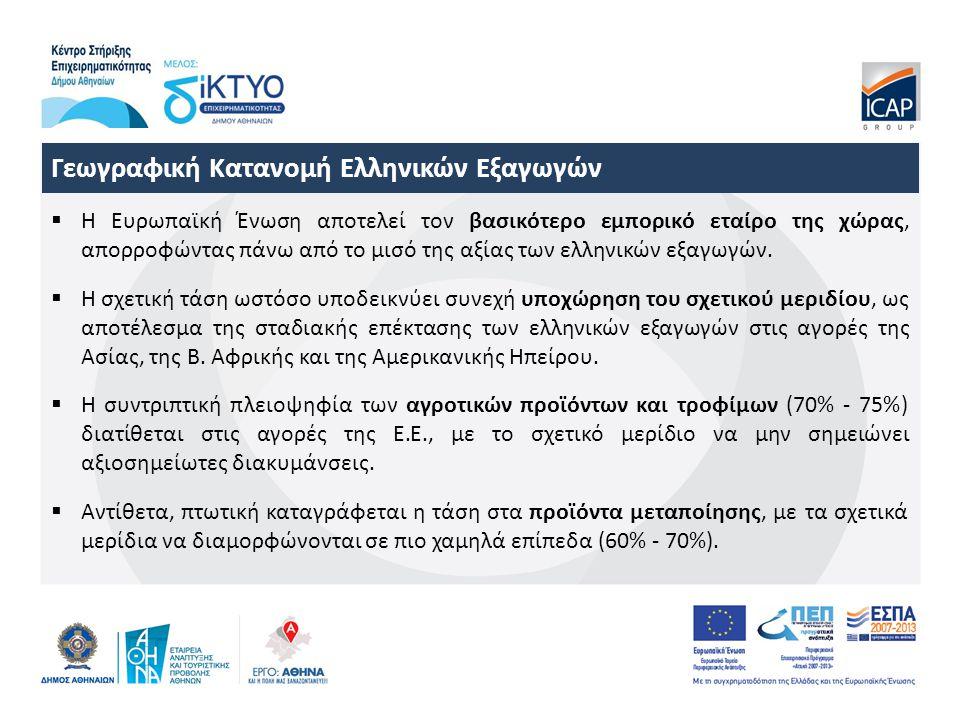 Γεωγραφική Κατανομή Ελληνικών Εξαγωγών  Η Ευρωπαϊκή Ένωση αποτελεί τον βασικότερο εμπορικό εταίρο της χώρας, απορροφώντας πάνω από το μισό της αξίας των ελληνικών εξαγωγών.