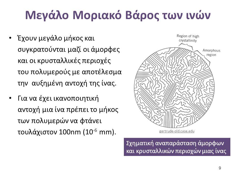 Μεγάλο Μοριακό Βάρος των ινών Έχουν μεγάλο μήκος και συγκρατούνται μαζί οι άμορφες και οι κρυσταλλικές περιοχές του πολυμερούς με αποτέλεσμα την αυξημ