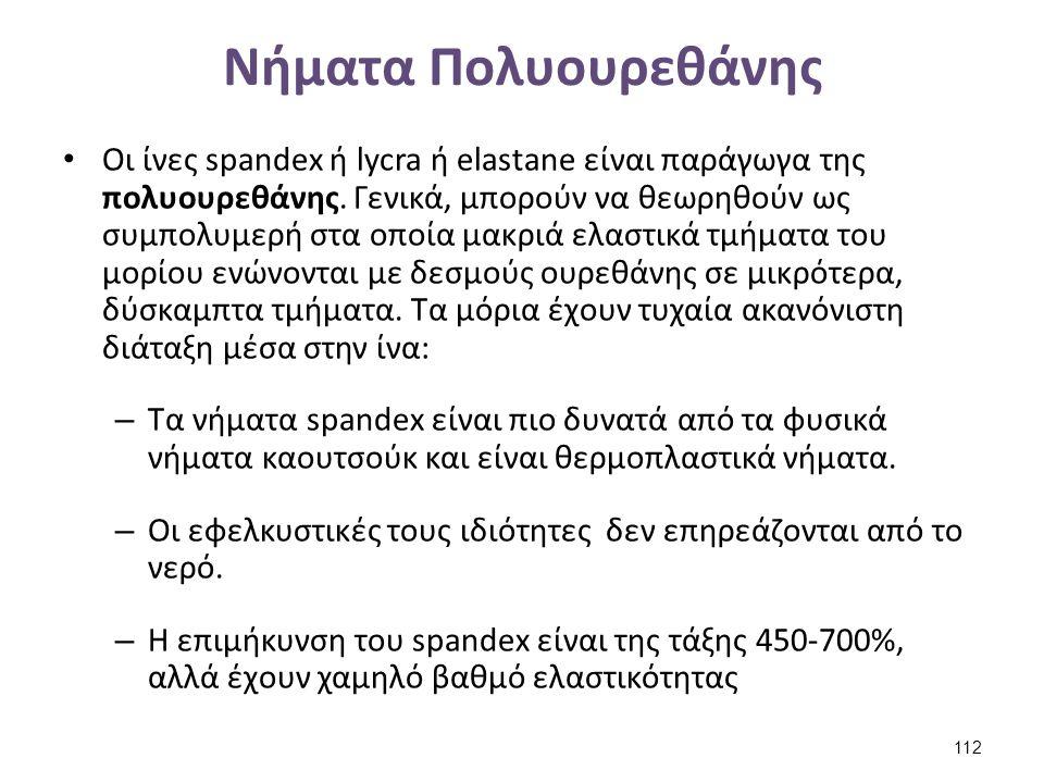 Νήματα Πολυουρεθάνης Οι ίνες spandex ή lycra ή elastane είναι παράγωγα της πολυουρεθάνης. Γενικά, μπορούν να θεωρηθούν ως συμπολυμερή στα οποία μακριά