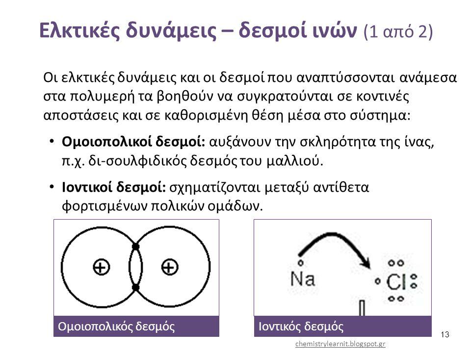 Ελκτικές δυνάμεις – δεσμοί ινών (1 από 2) Οι ελκτικές δυνάμεις και οι δεσμοί που αναπτύσσονται ανάμεσα στα πολυμερή τα βοηθούν να συγκρατούνται σε κον