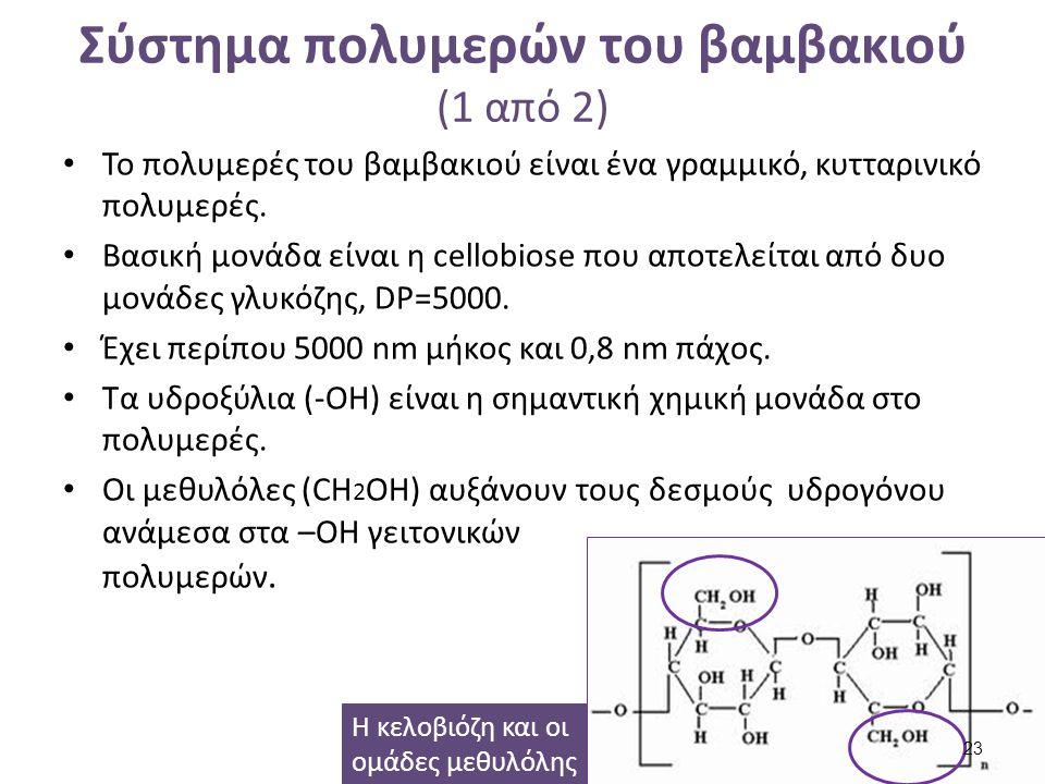 Σύστημα πολυμερών του βαμβακιού (1 από 2) Το πολυμερές του βαμβακιού είναι ένα γραμμικό, κυτταρινικό πολυμερές. Βασική μονάδα είναι η cellobiose που α