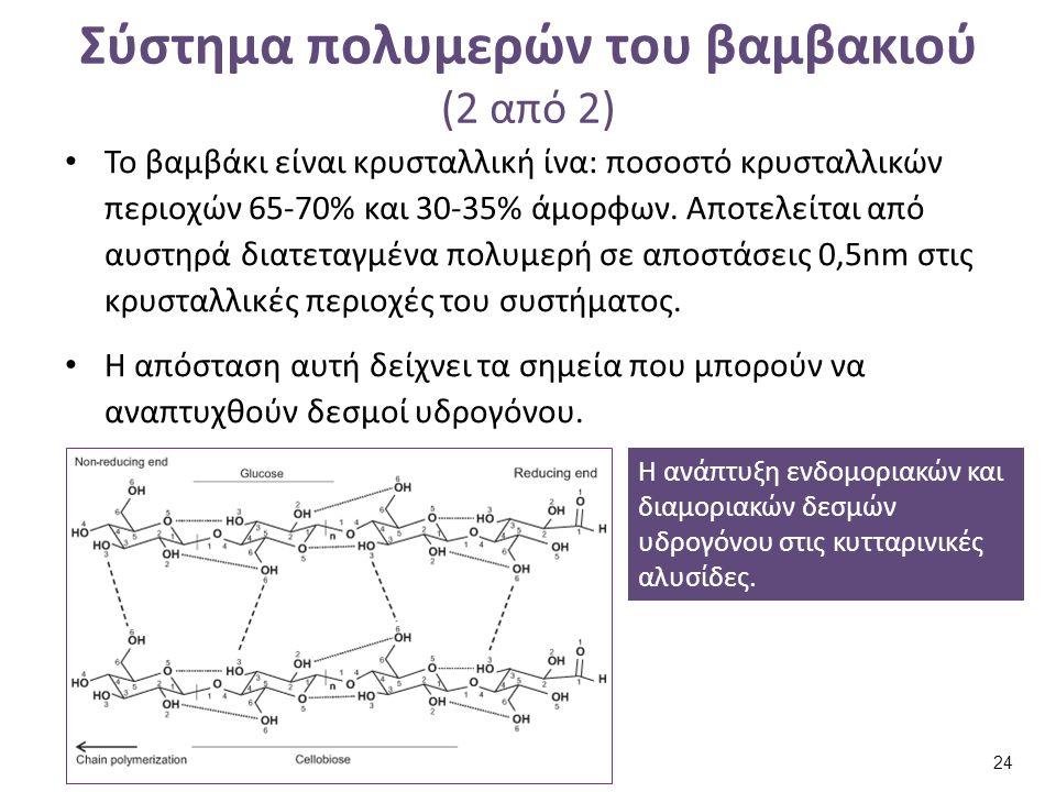 Σύστημα πολυμερών του βαμβακιού (2 από 2) Το βαμβάκι είναι κρυσταλλική ίνα: ποσοστό κρυσταλλικών περιοχών 65-70% και 30-35% άμορφων. Αποτελείται από α
