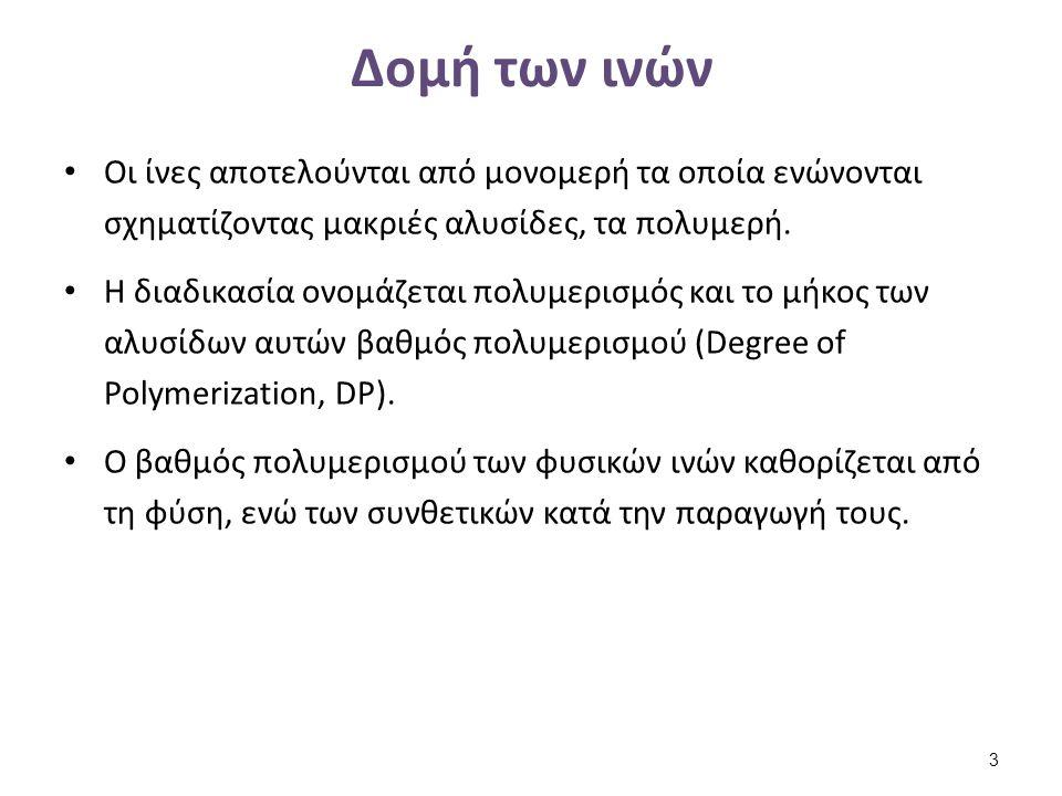 Σύστημα πολυμερών του βαμβακιού (2 από 2) Το βαμβάκι είναι κρυσταλλική ίνα: ποσοστό κρυσταλλικών περιοχών 65-70% και 30-35% άμορφων.