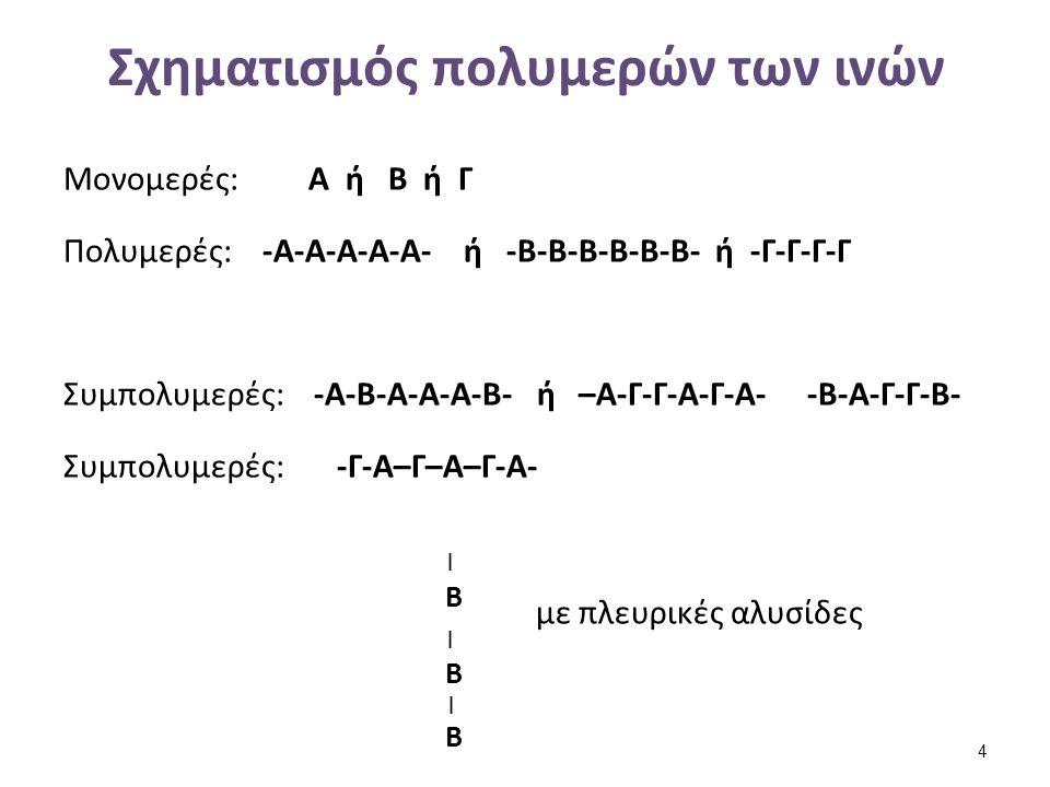 Σχηματισμός πολυμερών των ινών Μονομερές: Α ή Β ή Γ Πολυμερές: -Α-Α-Α-Α-Α- ή -Β-Β-Β-Β-Β-Β- ή -Γ-Γ-Γ-Γ Συμπολυμερές: -Α-Β-Α-Α-Α-Β- ή –A-Γ-Γ-Α-Γ-Α- -Β-Α