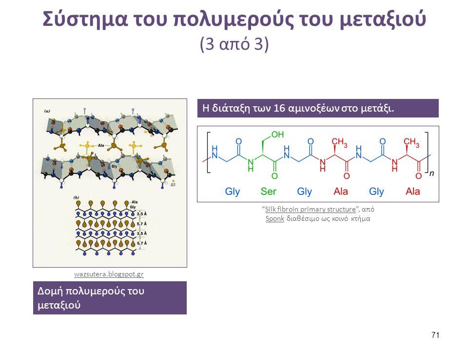"""Σύστημα του πολυμερούς του μεταξιού (3 από 3) Δομή πολυμερούς του μεταξιού wazsutera.blogspot.gr Η διάταξη των 16 αμινοξέων στο μετάξι. """"Silk fibroin"""