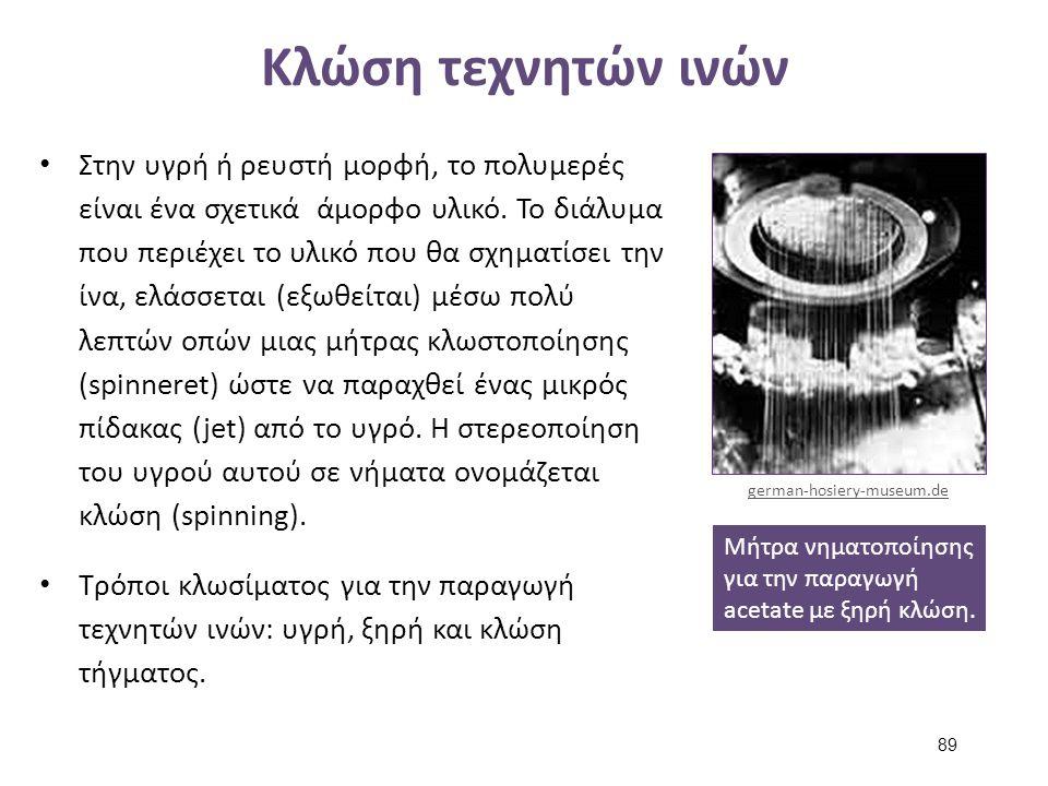 Κλώση τεχνητών ινών Στην υγρή ή ρευστή μορφή, το πολυμερές είναι ένα σχετικά άμορφο υλικό. Το διάλυμα που περιέχει το υλικό που θα σχηματίσει την ίνα,