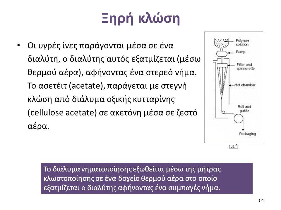 Ξηρή κλώση Οι υγρές ίνες παράγονται μέσα σε ένα διαλύτη, ο διαλύτης αυτός εξατμίζεται (μέσω θερμού αέρα), αφήνοντας ένα στερεό νήμα. Το ασετέιτ (aceta