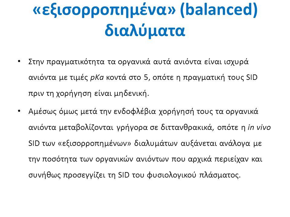 «εξισορροπημένα» (balanced) διαλύματα Στην πραγματικότητα τα οργανικά αυτά ανιόντα είναι ισχυρά ανιόντα με τιμές pΚa κοντά στο 5, οπότε η πραγματική τ