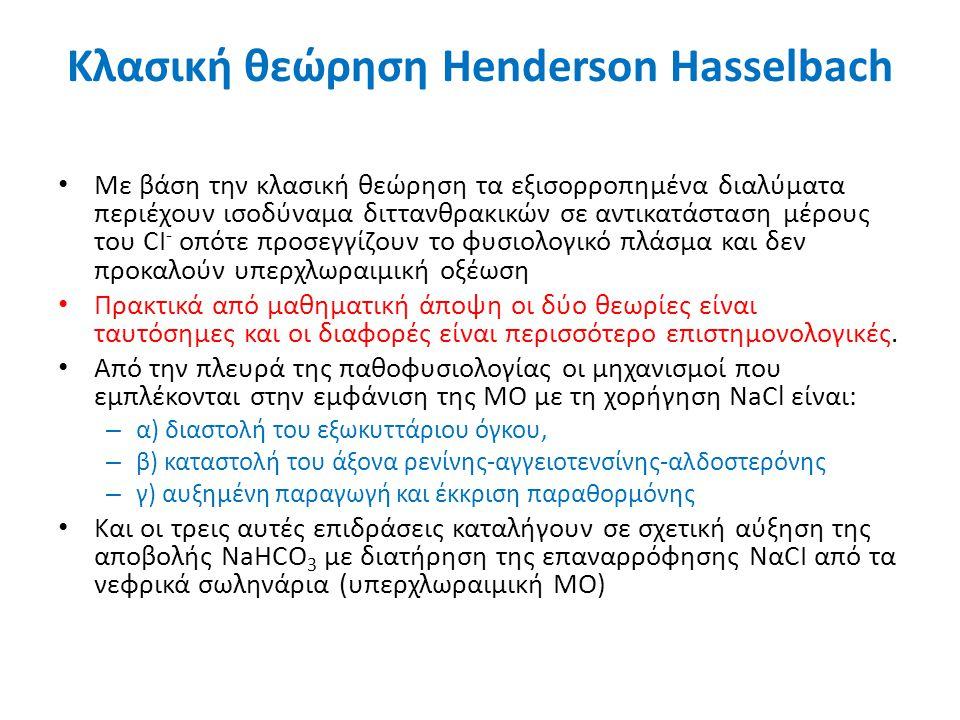 Κλασική θεώρηση Henderson Hasselbach Με βάση την κλασική θεώρηση τα εξισορροπημένα διαλύματα περιέχουν ισοδύναμα διττανθρακικών σε αντικατάσταση μέρου