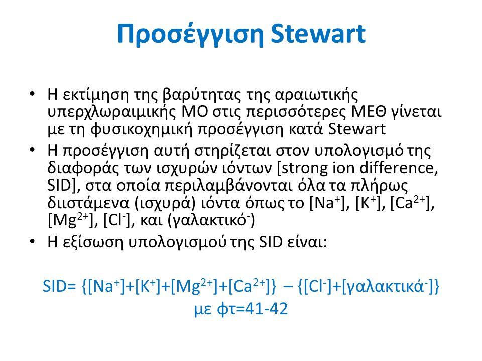 Προσέγγιση Stewart Η προσέγγιση Stewart, εκτός της SID, εξετάζει επίσης: α) την ολική συγκέντρωση των ασθενών οξέων Atot (άθροισμα μη πτητικών ασθενών οξέων όπως η λευκωματίνη και τα φωσφορικά που συμπεριφέρονται ως ρυθμιστικά συστήματα -δηλαδή ασθενή οξέα με τη συζυγή τους βάση- στο σύνηθες εύρος pH, και β) την PaCO 2 που ρυθμίζεται από το μεταβολισμό και τους πνεύμονες.