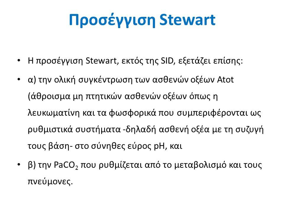 Προσέγγιση Stewart Η προσέγγιση Stewart, εκτός της SID, εξετάζει επίσης: α) την ολική συγκέντρωση των ασθενών οξέων Atot (άθροισμα μη πτητικών ασθενών