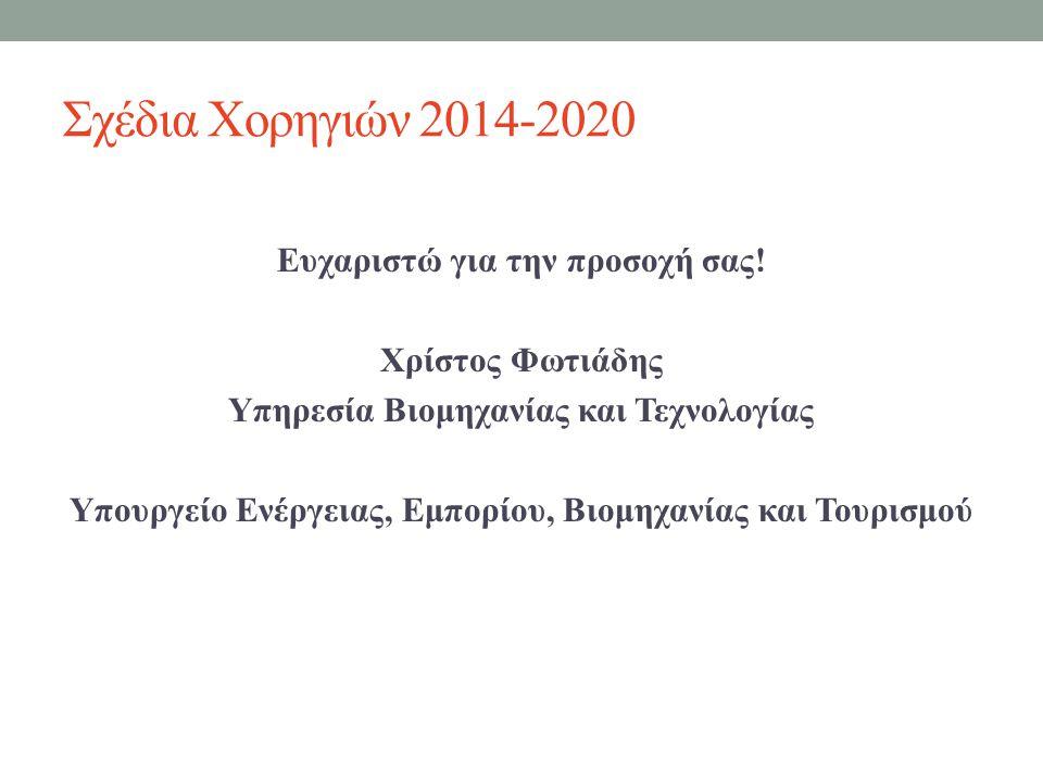 Σχέδια Χορηγιών 2014-2020 Ευχαριστώ για την προσοχή σας.