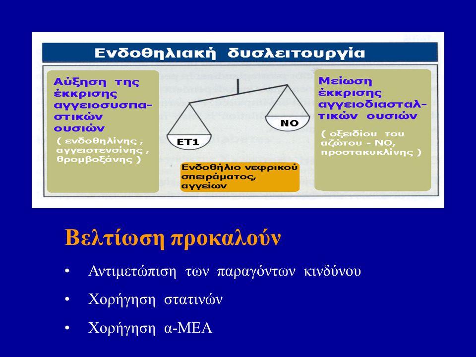 Βελτίωση προκαλούν Αντιμετώπιση των παραγόντων κινδύνου Χορήγηση στατινών Χορήγηση α-ΜΕΑ