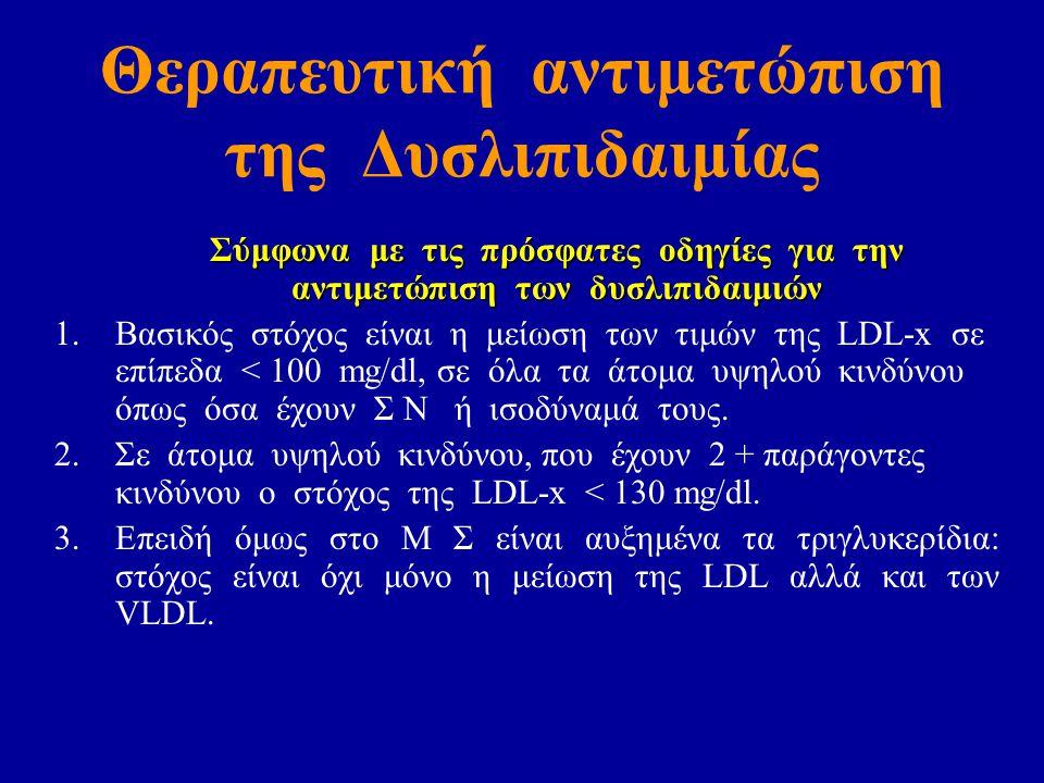 Θεραπευτική αντιμετώπιση της Δυσλιπιδαιμίας Σύμφωνα με τις πρόσφατες οδηγίες για την αντιμετώπιση των δυσλιπιδαιμιών 1.Βασικός στόχος είναι η μείωση των τιμών της LDL-x σε επίπεδα < 100 mg/dl, σε όλα τα άτομα υψηλού κινδύνου όπως όσα έχουν Σ Ν ή ισοδύναμά τους.