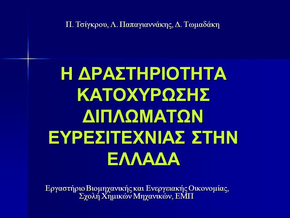 Ελληνική βιομηχανία: προς την οικονομία της γνώσης, ΤΕΕ, Αθήνα, 3-5 Ιουλίου 2006 Σκοπός της εργασίας Η μελέτη της δραστηριότητας κατοχύρωσης διπλωμάτων ευρεσιτεχνίας στην Ελλάδα  Ταξινόμηση με βάση το τεχνολογικό τους αντικείμενο  Προσδιορισμός και χαρακτηρισμός των φορέων  Διερεύνηση της συσχέτισης ανάμεσα στη δραστηριότητα κατοχύρωσης διπλωμάτων ευρεσιτεχνίας και στη συμμετοχή σε ερευνητικές συνεργασίες